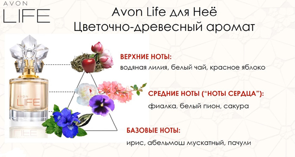 ноты аромата Avon Life for Her